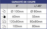 Halbautomatische Ablangsage Durchmesser 350 mm