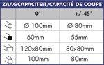 Kurzschnitt ø 350 mm 20/40 U / min