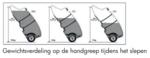 Tank Benzin grün 110l, Handpumpe Mobiler Kunststofftank 110 Liter für den Transport von Benzin, Diesel und Ölen. Lieferung mit Handpumpe, 3-Meter-Förderschlauch.