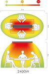 Infrarot-Strahler ohne Licht Hot-Top